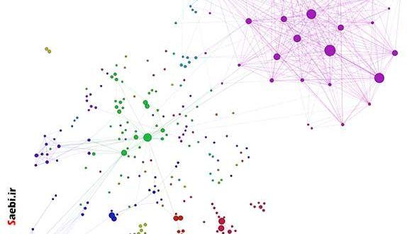 پيرنگ . گراف همكاري مشترك